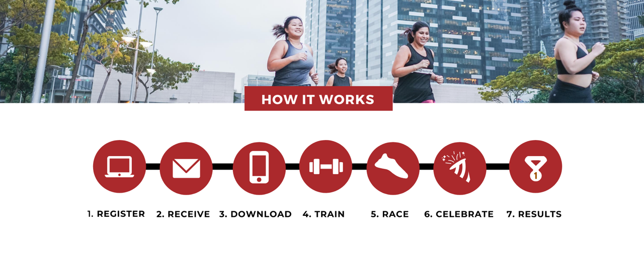 Corporate Run - How it works