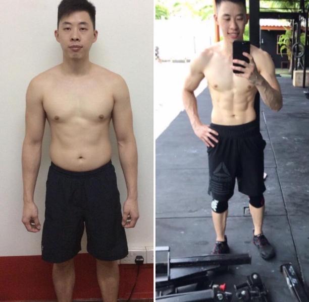 JUN - STILL GOING STRONG AFTER 6 MONTHS