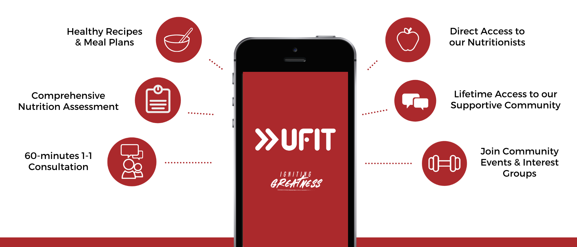 UFIT Nutrition Infographic-1